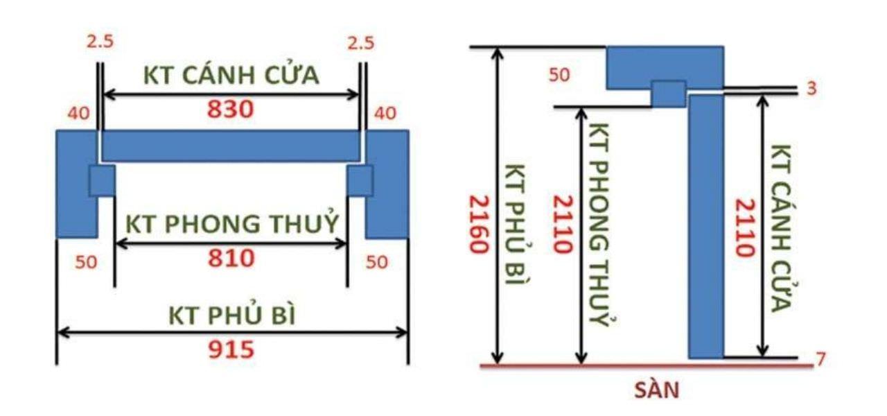 Cách tính kích thước phòng ngủ chuẩn phong thuỷ
