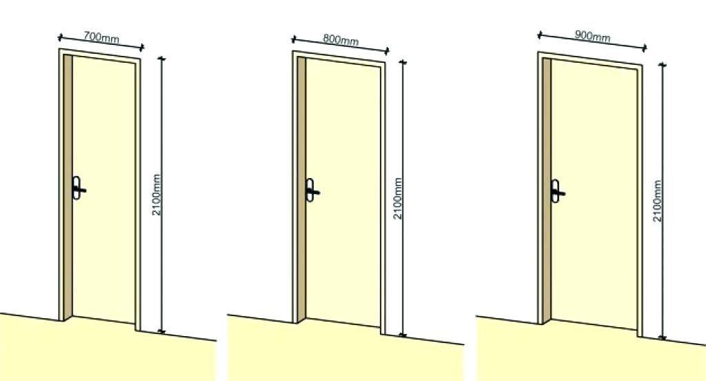 Các kích thước phòng ngủ tiêu chuẩn