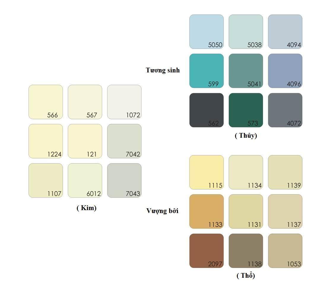 Màu sơn phòng ngủ mệnh Kim