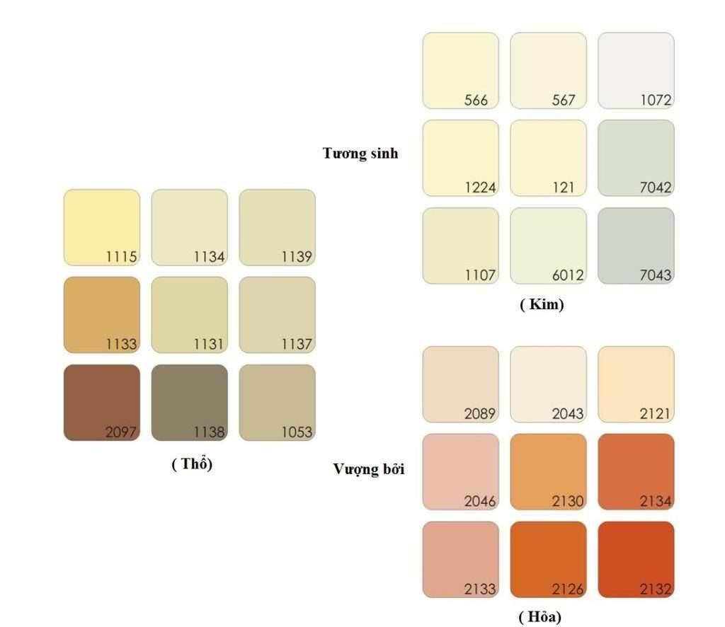 Màu sơn phòng ngủ phù hợp với mệnh Thổ