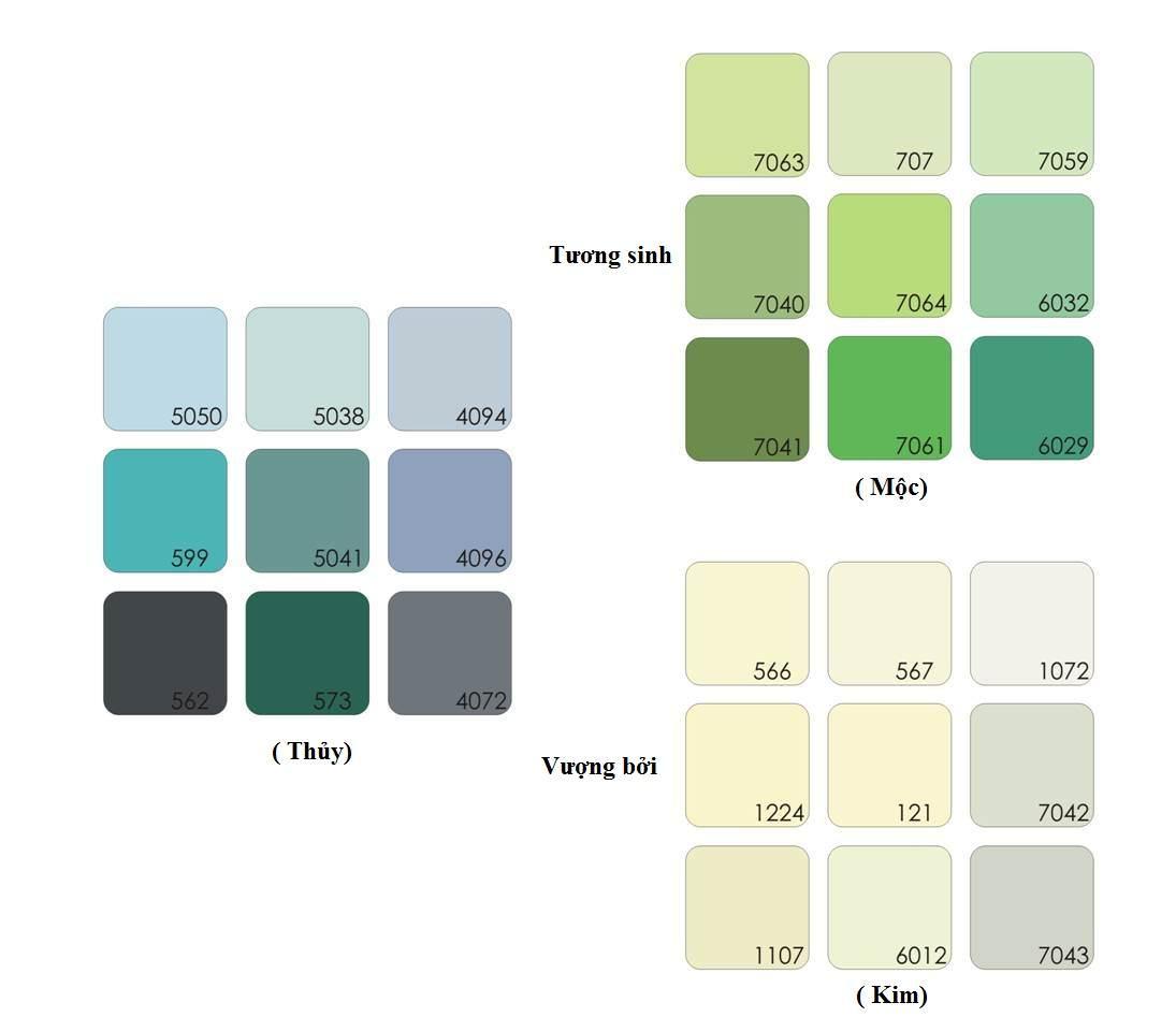 Màu sơn phòng ngủ mệnh Thủy